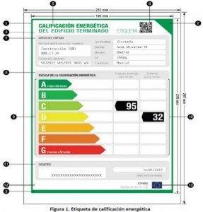 Etiqueta de Eficiencia que recogerá el resultado indicado en el Certificado de Eficiencia Energética